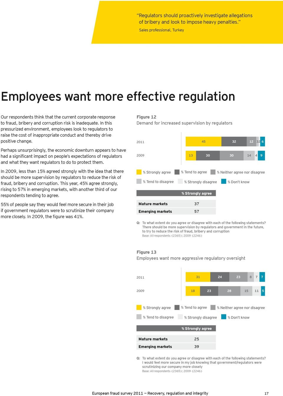 In this pressurized environment, employees look to regulators to raise the cost of inappropriate conduct and thereby drive positive change.