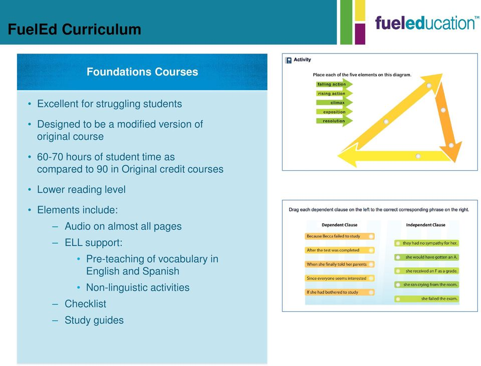 credit courses Lower reading level Elements include: Audio on almost all pages ELL support: