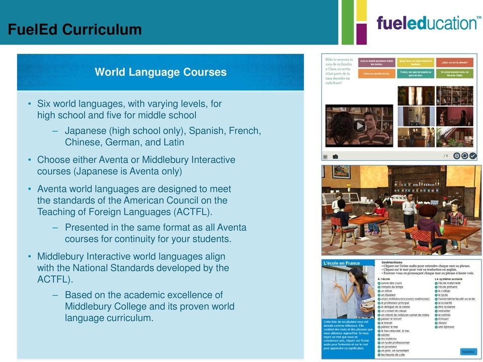 the American Council on the Teaching of Foreign Languages (ACTFL). Presented in the same format as all Aventa courses for continuity for your students.