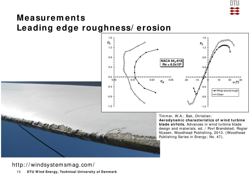 ; Bak, Christian; Aerodynamic characteristics of wind turbine blade airfoils.