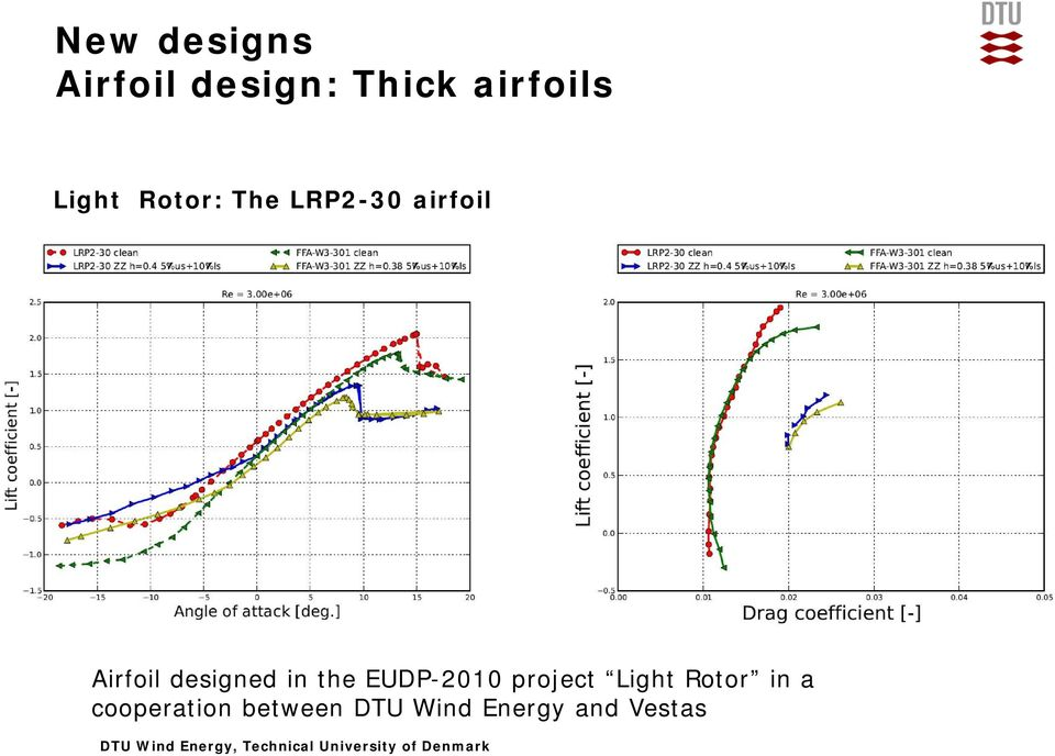 designed in the EUDP-2010 project Light Rotor