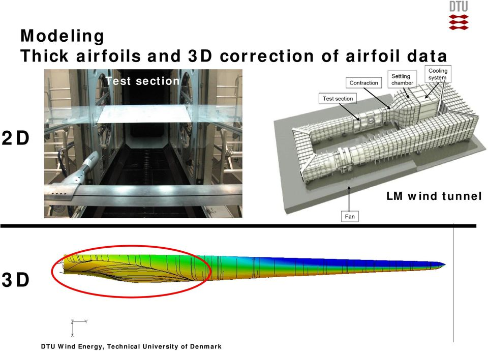 correction of airfoil