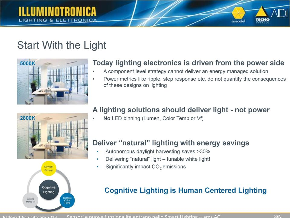 do not quantify the consequences of these designs on lighting 2800K A lighting solutions should deliver light - not power No LED binning (Lumen, Color Temp or