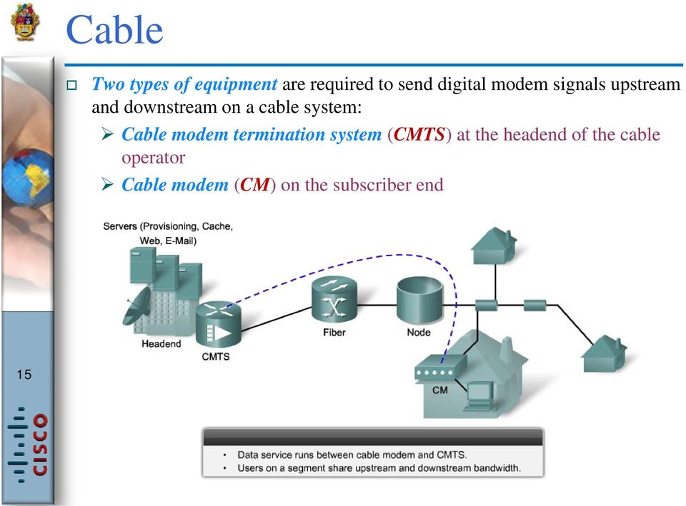 Cable modem termination system (CMTS) attheheadend the