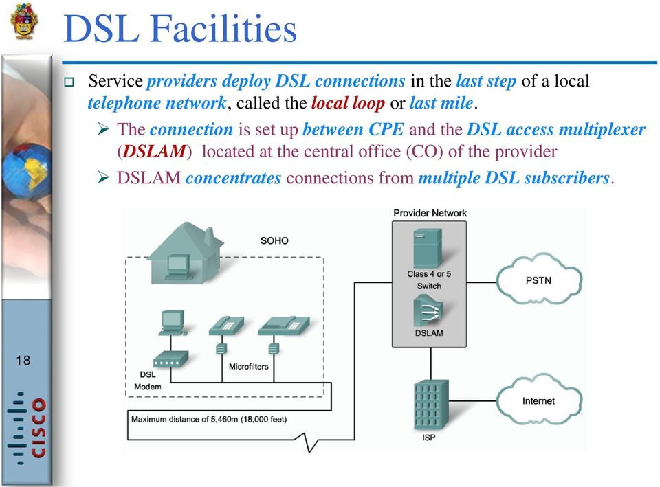 The connection is set up between CPE and the DSL access multiplexer (DSLAM)