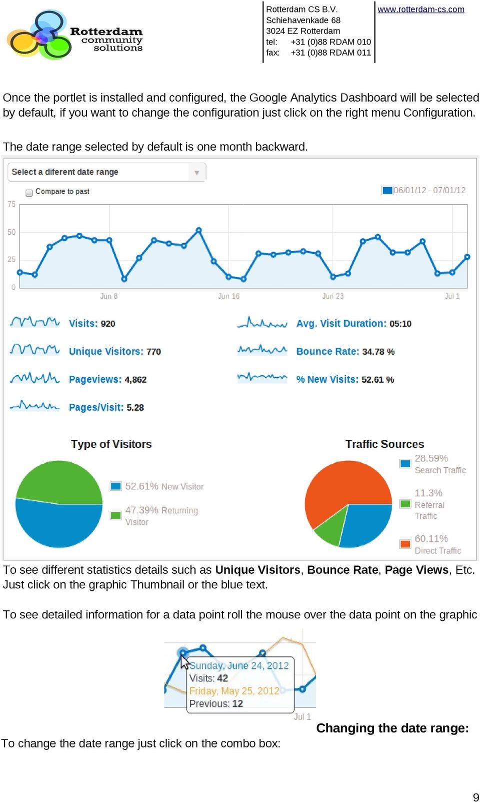 To see different statistics details such as Unique Visitors, Bounce Rate, Page Views, Etc.