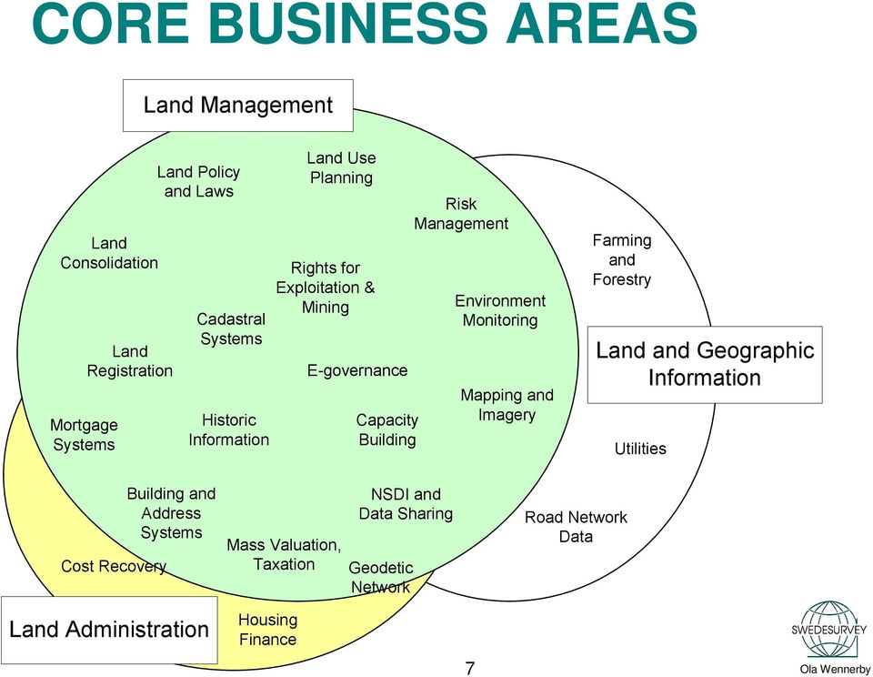 Monitoring Mapping and Imagery Farming and Forestry Land and Geographic Information Utilities Cost Recovery Building and Address