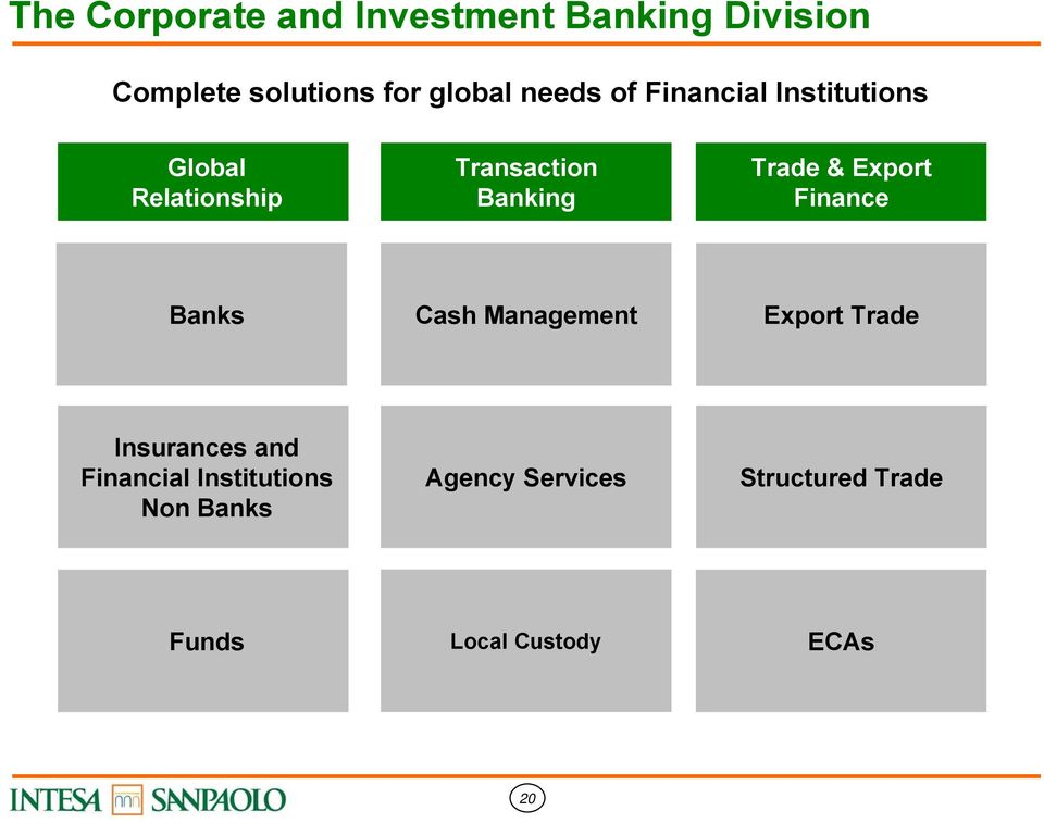 & Export Finance Banks Cash Management Export Trade Insurances and Financial