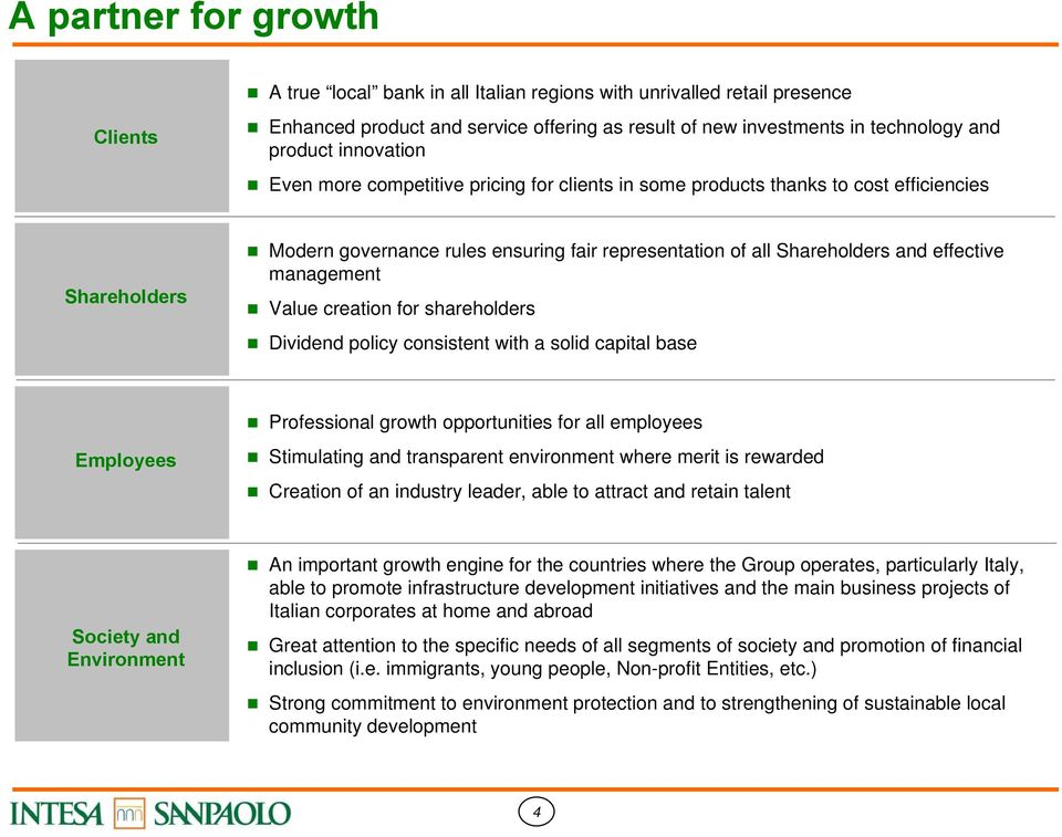 management Value creation for shareholders Dividend policy consistent with a solid capital base Professional growth opportunities for all employees Employees Stimulating and transparent environment