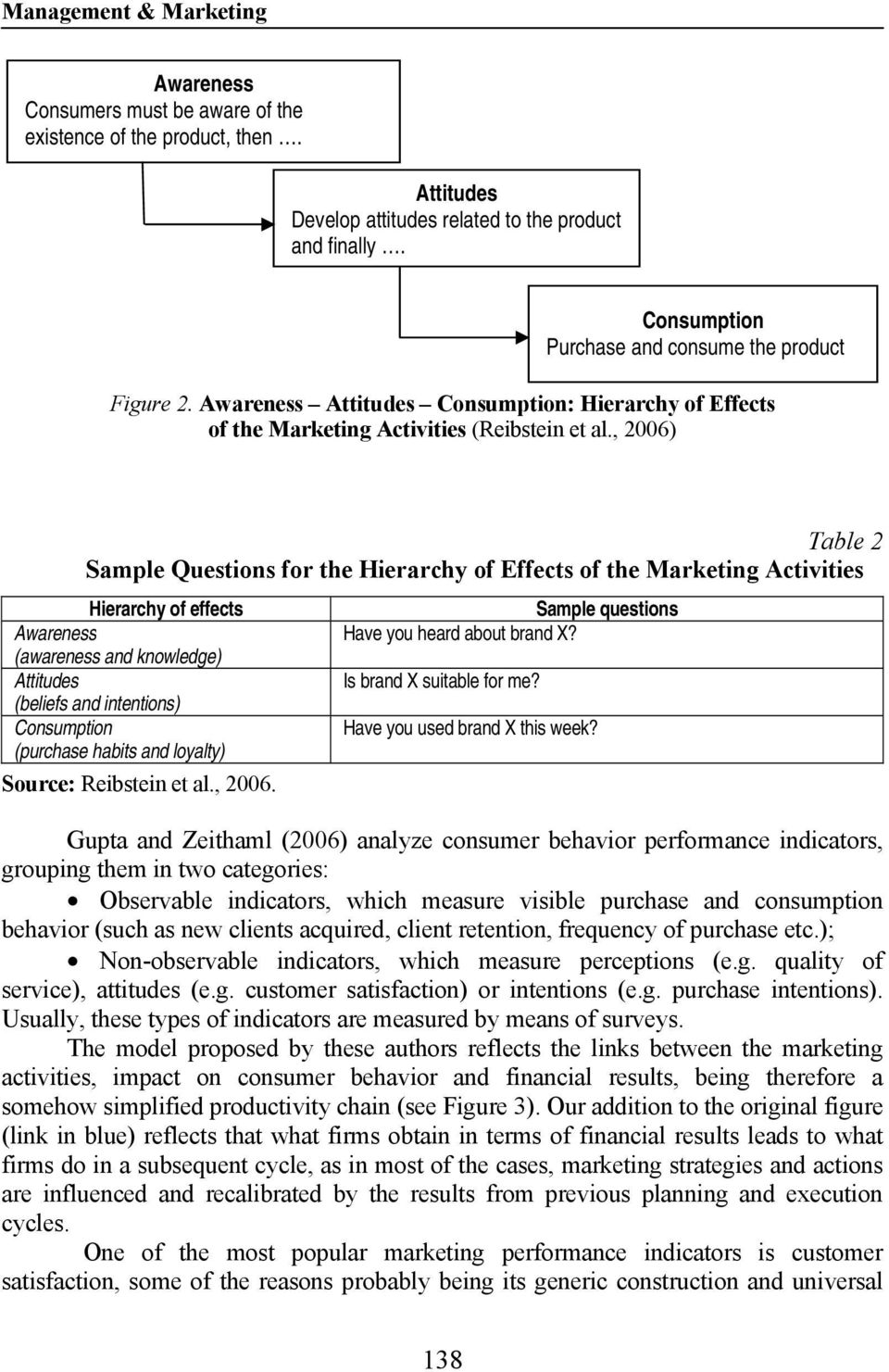, 2006) Table 2 Sample Questions for the Hierarchy of Effects of the Marketing Activities Hierarchy of effects Awareness (awareness and knowledge) Attitudes (beliefs and intentions) Consumption