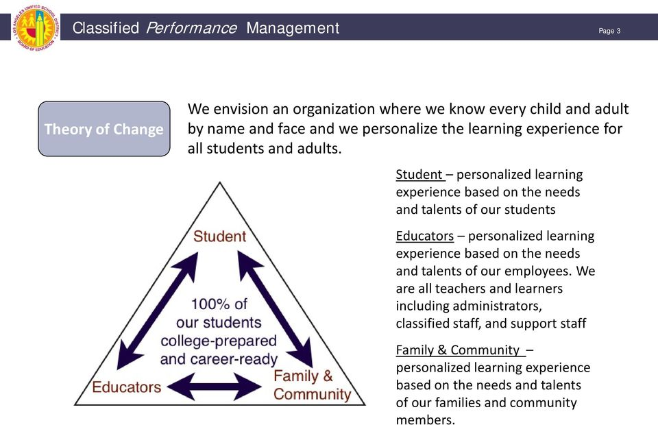 Student personalized learning experience based on the needs and talents of our students Educators personalized learning experience based on the needs