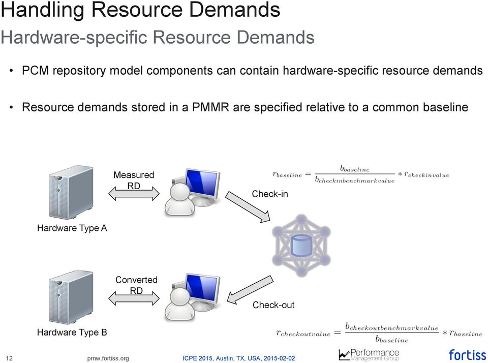 demands Resource demands stored in a PMMR are specified relative to a