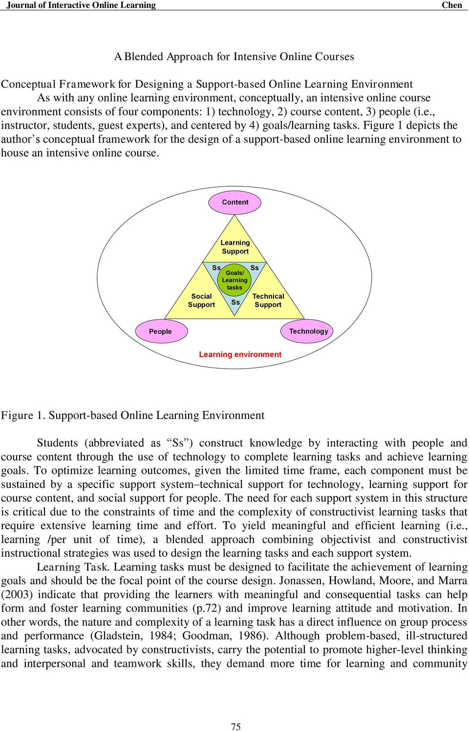 Figure 1 depicts the author s conceptual framework for the design of a support-based online learning environment to house an intensive online course.
