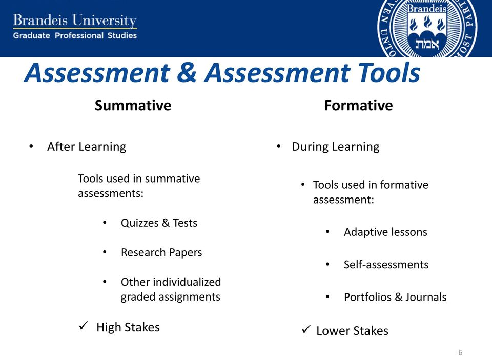 individualized graded assignments High Stakes During Learning Tools used in