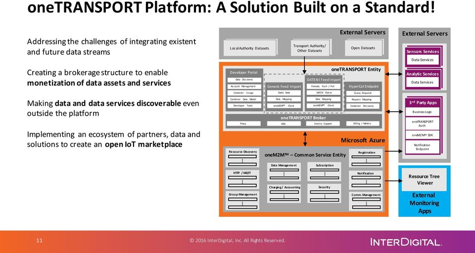 even outside the platform Implementing an ecosystem of partners, data and solutions to create an open IoT marketplace Local Authority Datasets Developer Portal Data Dis c overy Account Management