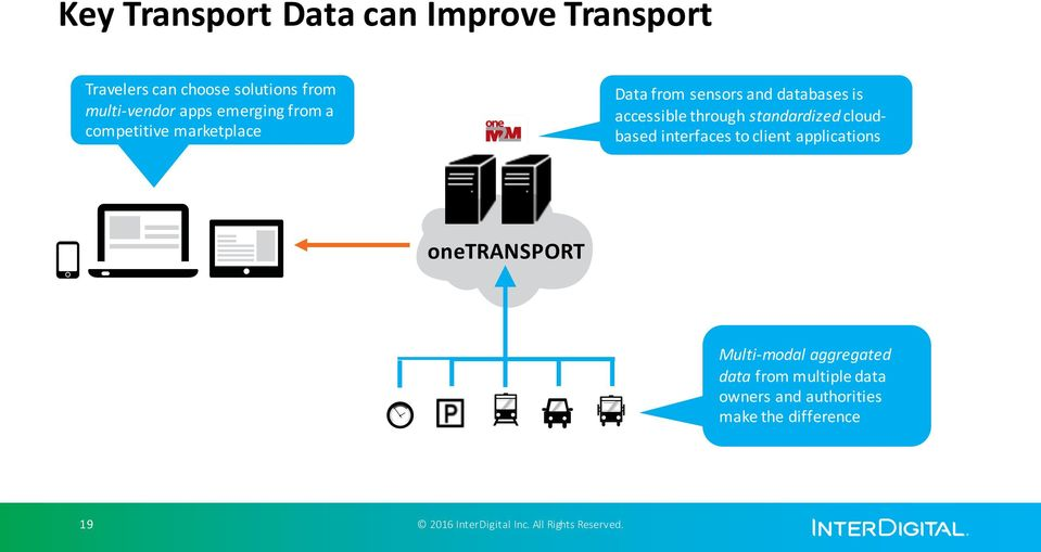 standardized cloud- based interfaces to client applications onetransport Multi- modal aggregated