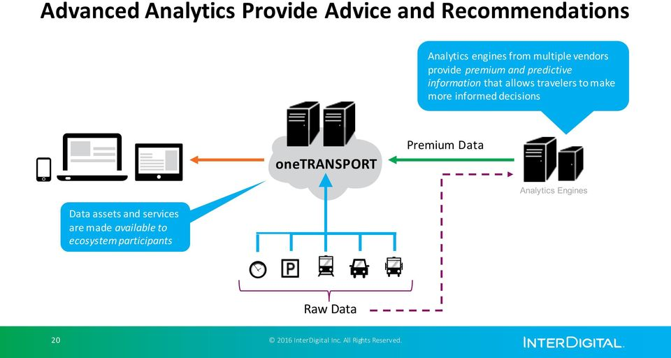 informed decisions onetransport Premium Data Analytics Engines Data assets and services