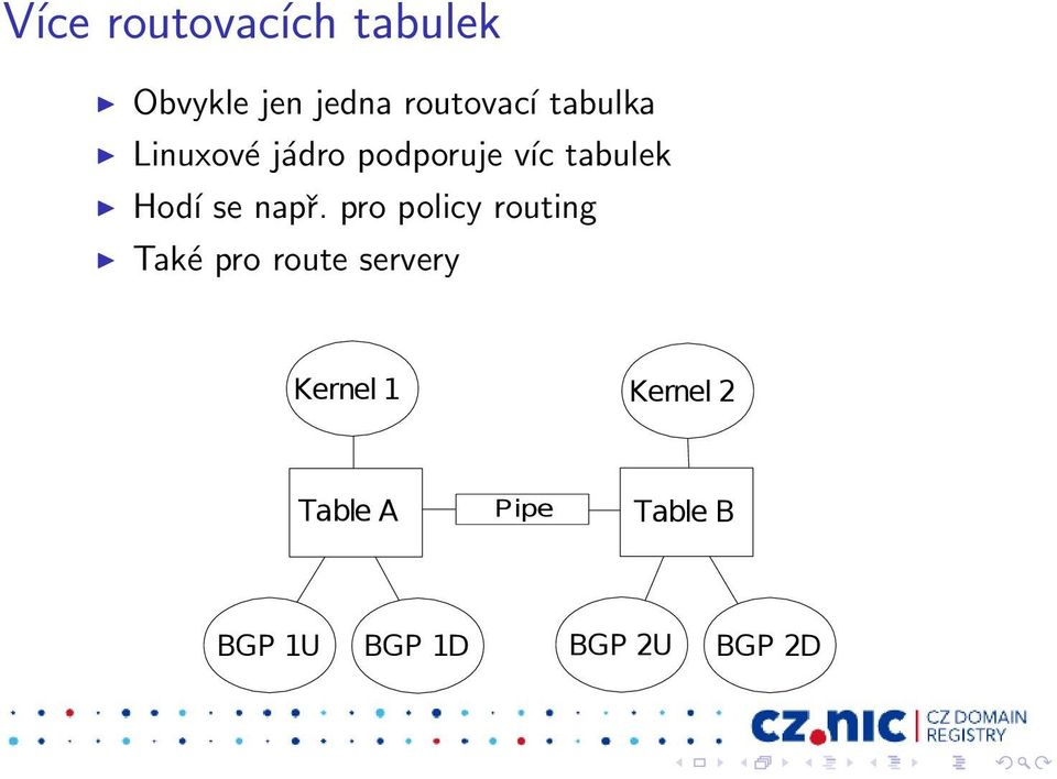 např. pro policy routing I Také pro route servery Kernel