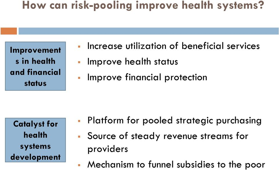 Improve health status Improve financial protection Catalyst for health systems