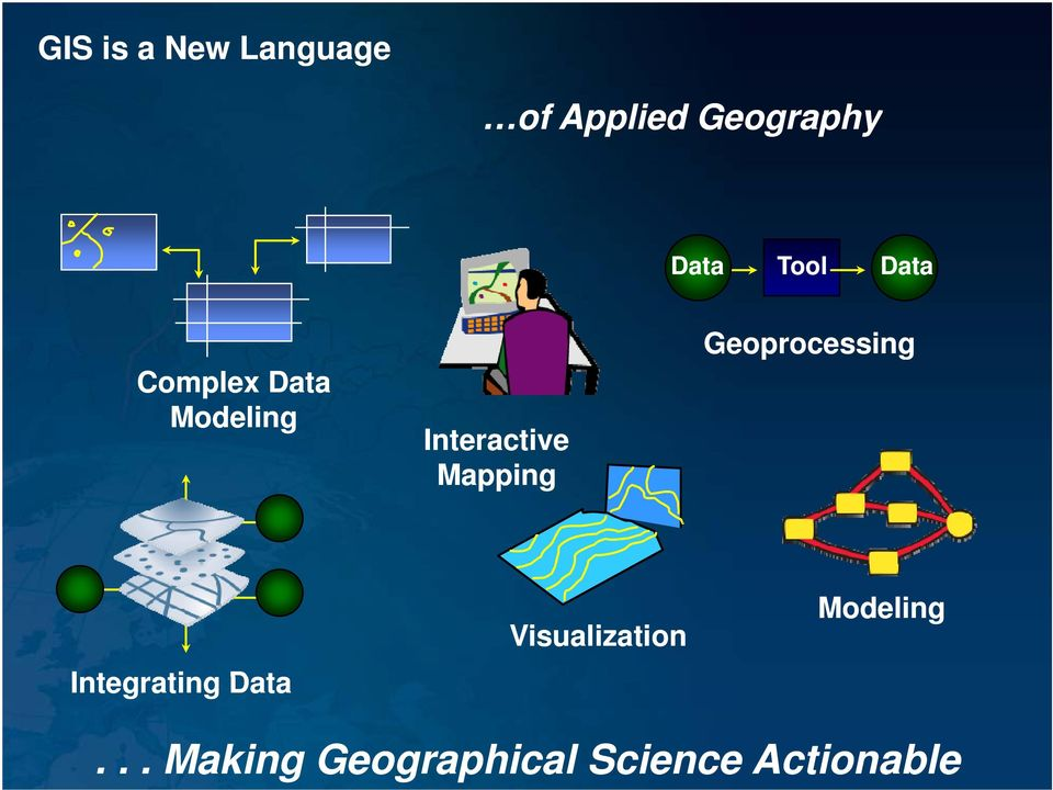 Mapping Geoprocessing Integrating ti Data