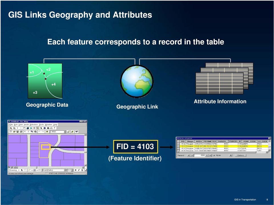 Geographic Data Geographic Link Attribute