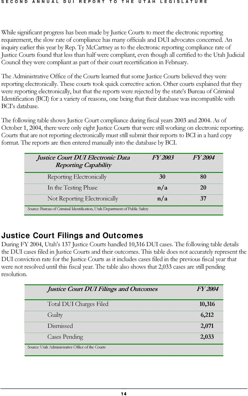 Ty McCartney as to the electronic reporting compliance rate of Justice Courts found that less than half were compliant, even though all certified to the Utah Judicial Council they were compliant as