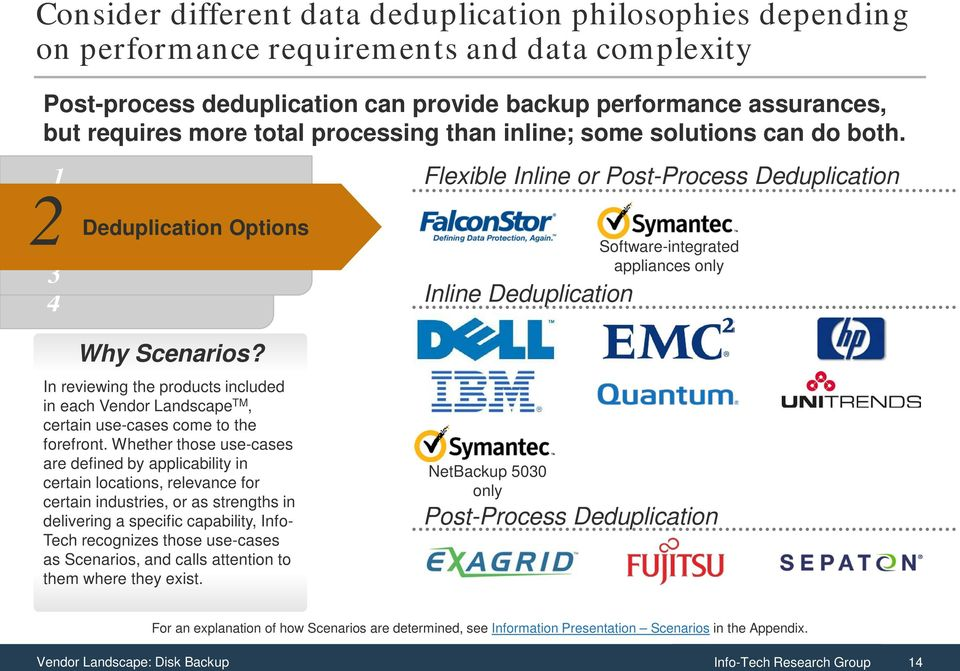 1 2 3 4 Deduplication Options Flexible Inline or Post-Process Deduplication Inline Deduplication Software-integrated appliances only Why Scenarios?