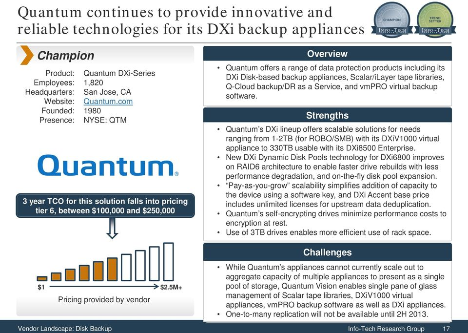 5M+ Pricing provided by vendor Overview Quantum offers a range of data protection products including its DXi Disk-based backup appliances, Scalar/iLayer tape libraries, Q-Cloud backup/dr as a