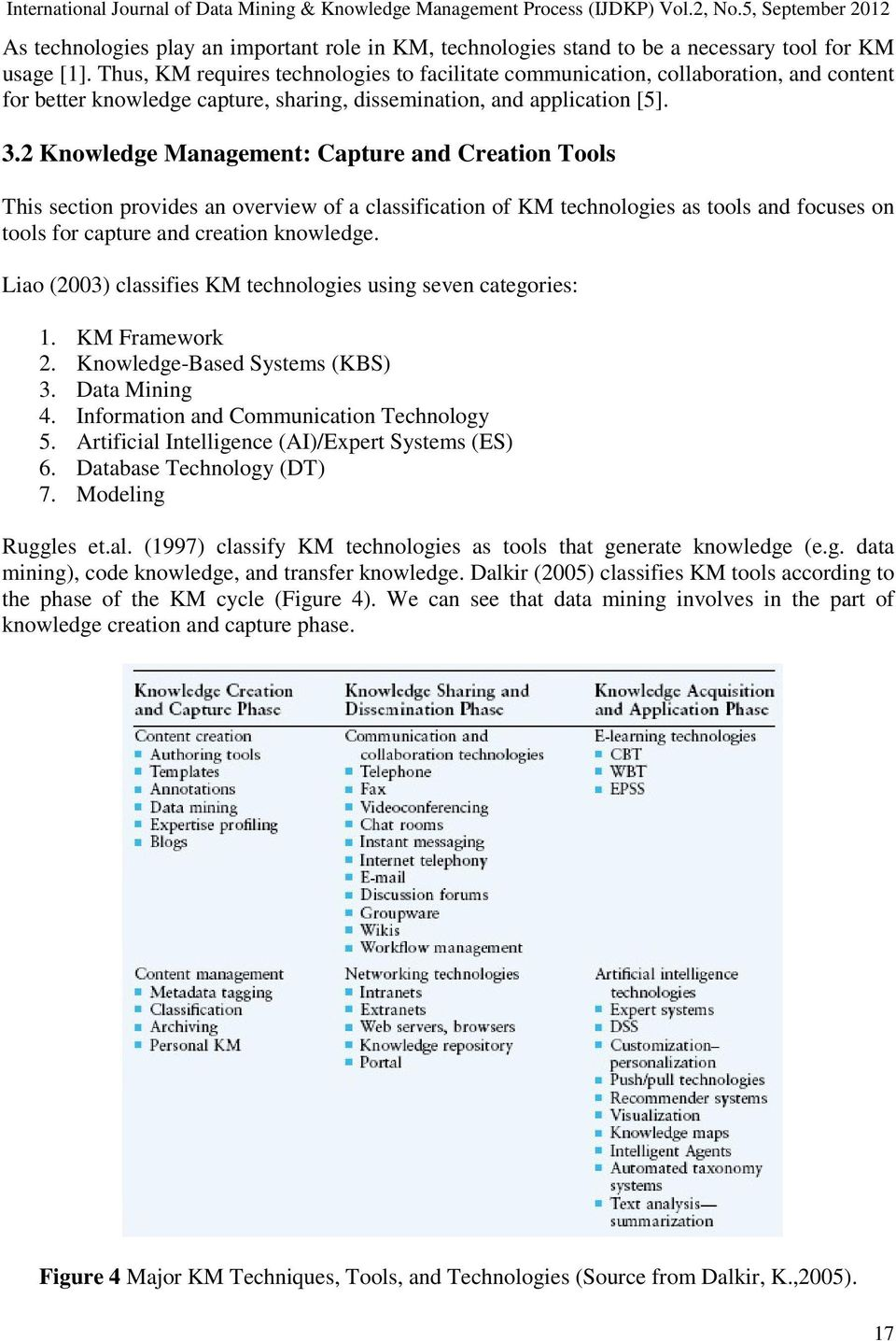 2 Knowledge Management: Capture and Creation Tools This section provides an overview of a classification of KM technologies as tools and focuses on tools for capture and creation knowledge.