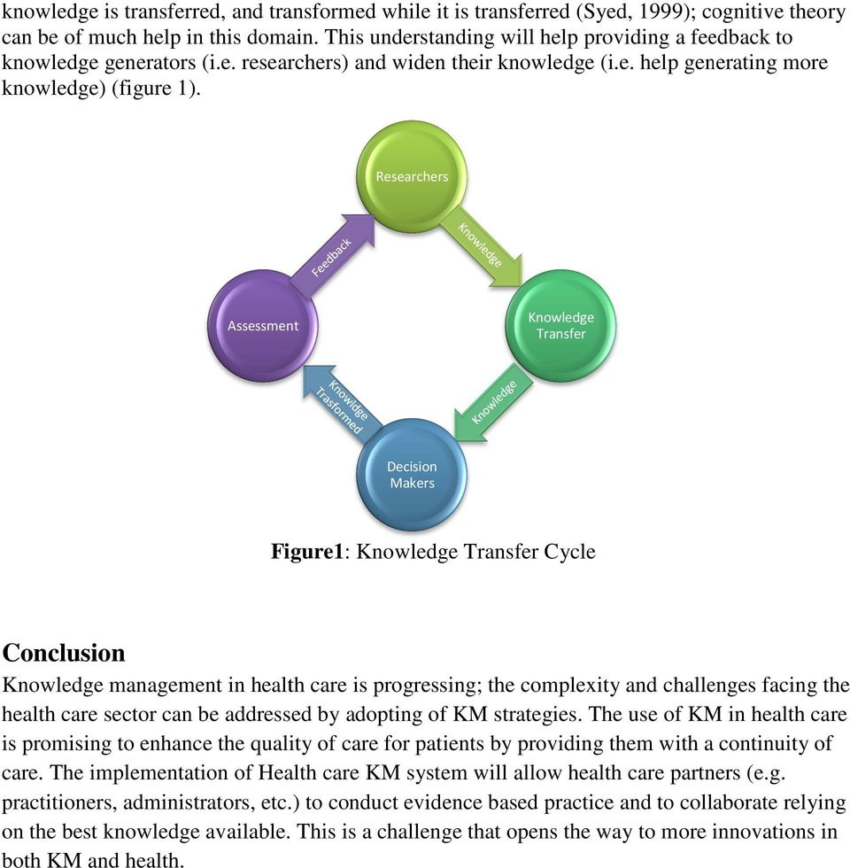 Researchers Assessment Knowledge Transfer Decision Makers Figure1: Knowledge Transfer Cycle Conclusion Knowledge management in health care is progressing; the complexity and challenges facing the