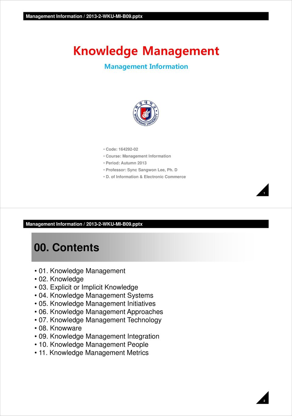 Explicit or Implicit Knowledge 04. Knowledge Management Systems 05. Knowledge Management Initiatives 06.