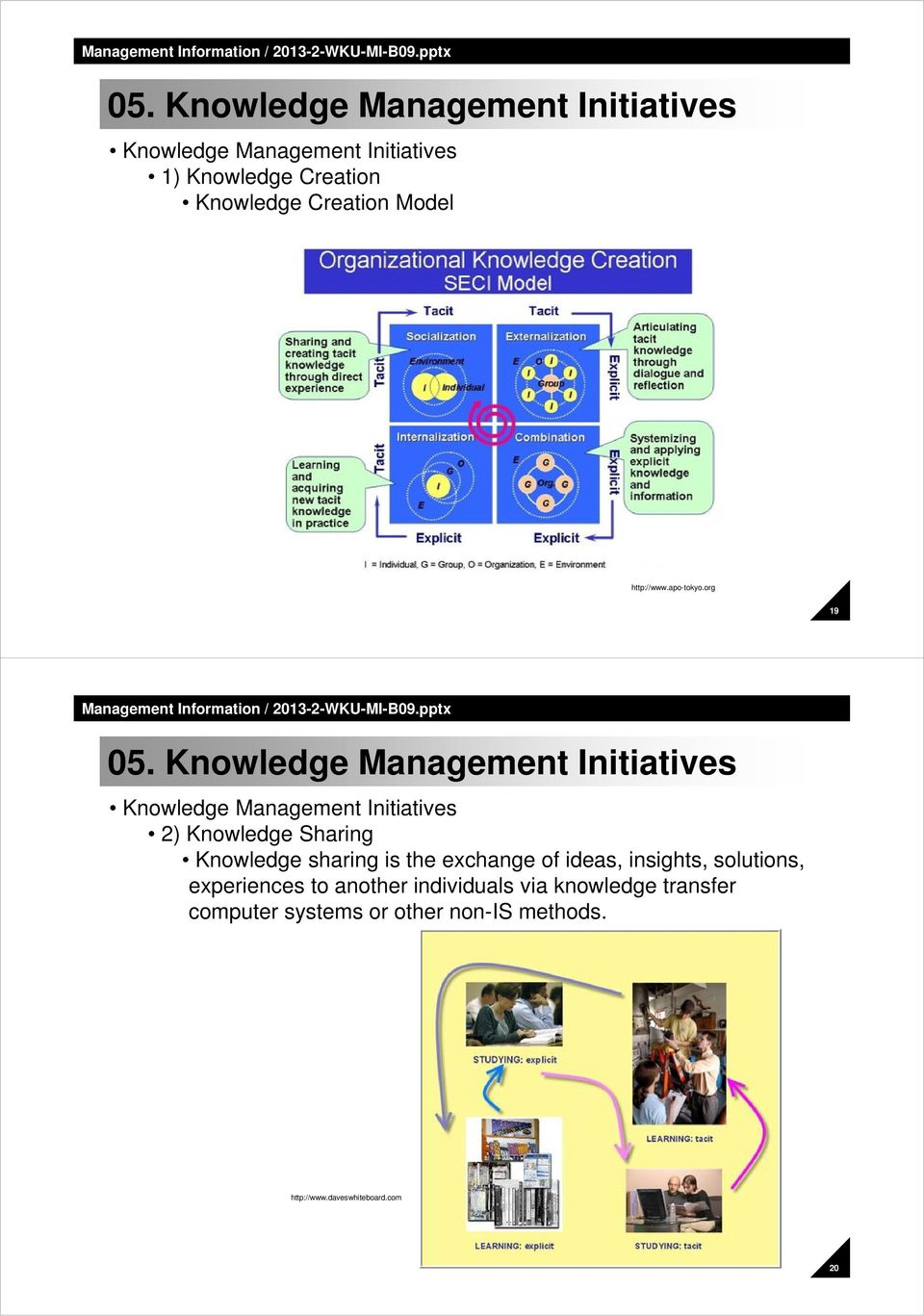 Knowledge Management Initiatives Knowledge Management Initiatives 2) Knowledge Sharing Knowledge sharing is