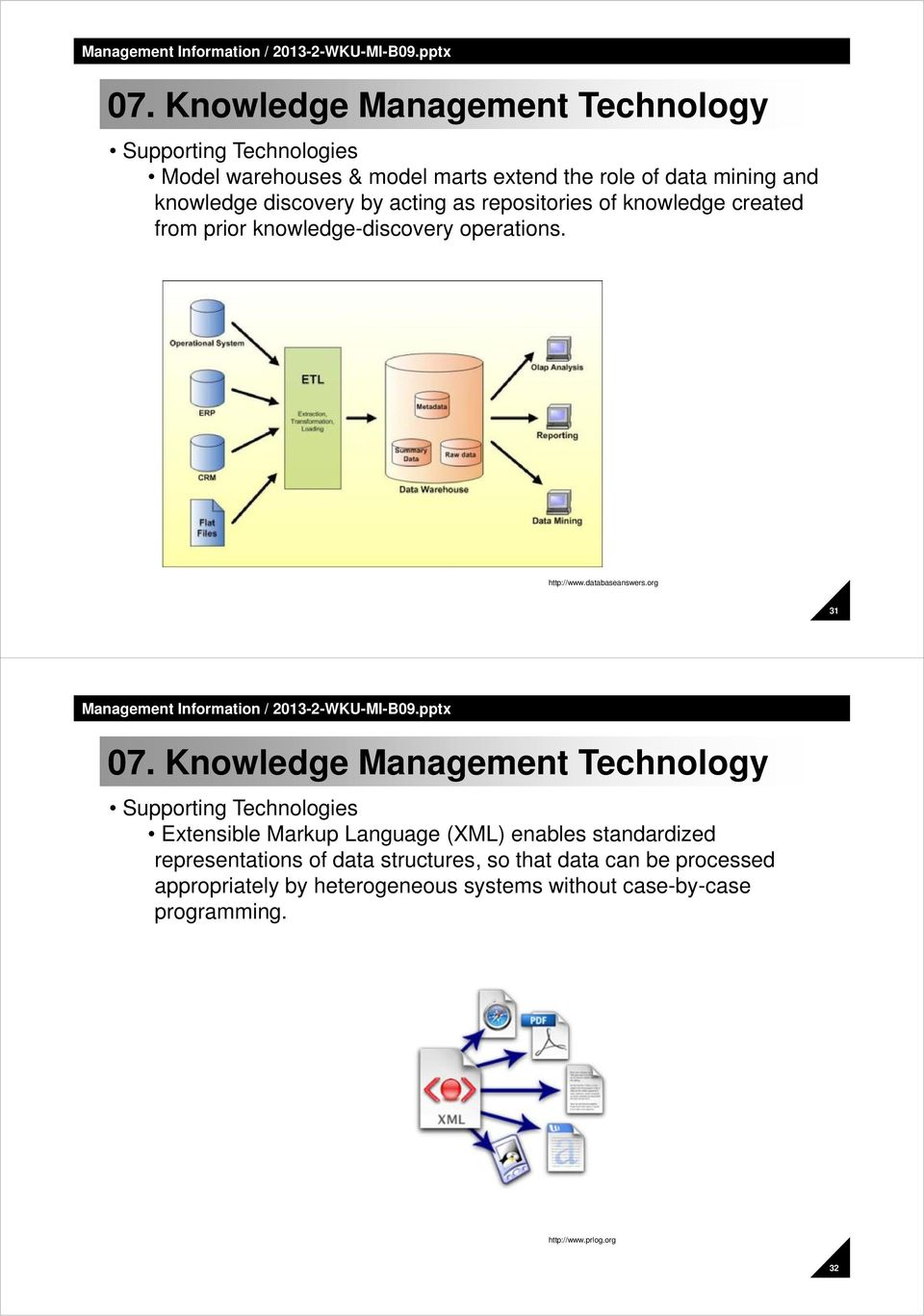Knowledge Management Technology Supporting Technologies Extensible Markup Language (XML) enables standardized representations of data