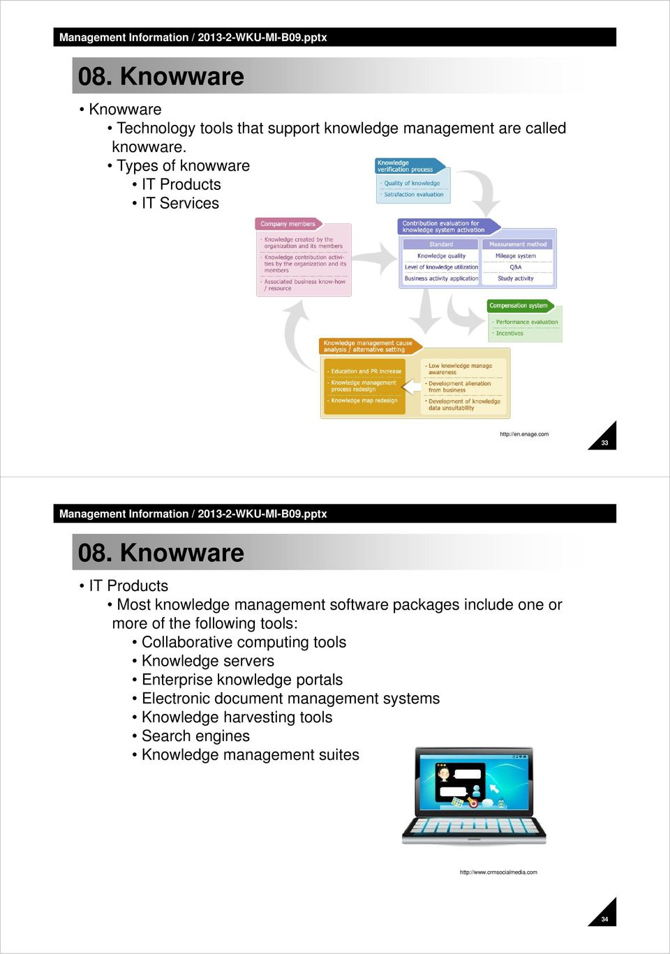 Knowware IT Products Most knowledge management software packages include one or more of the following tools: Collaborative