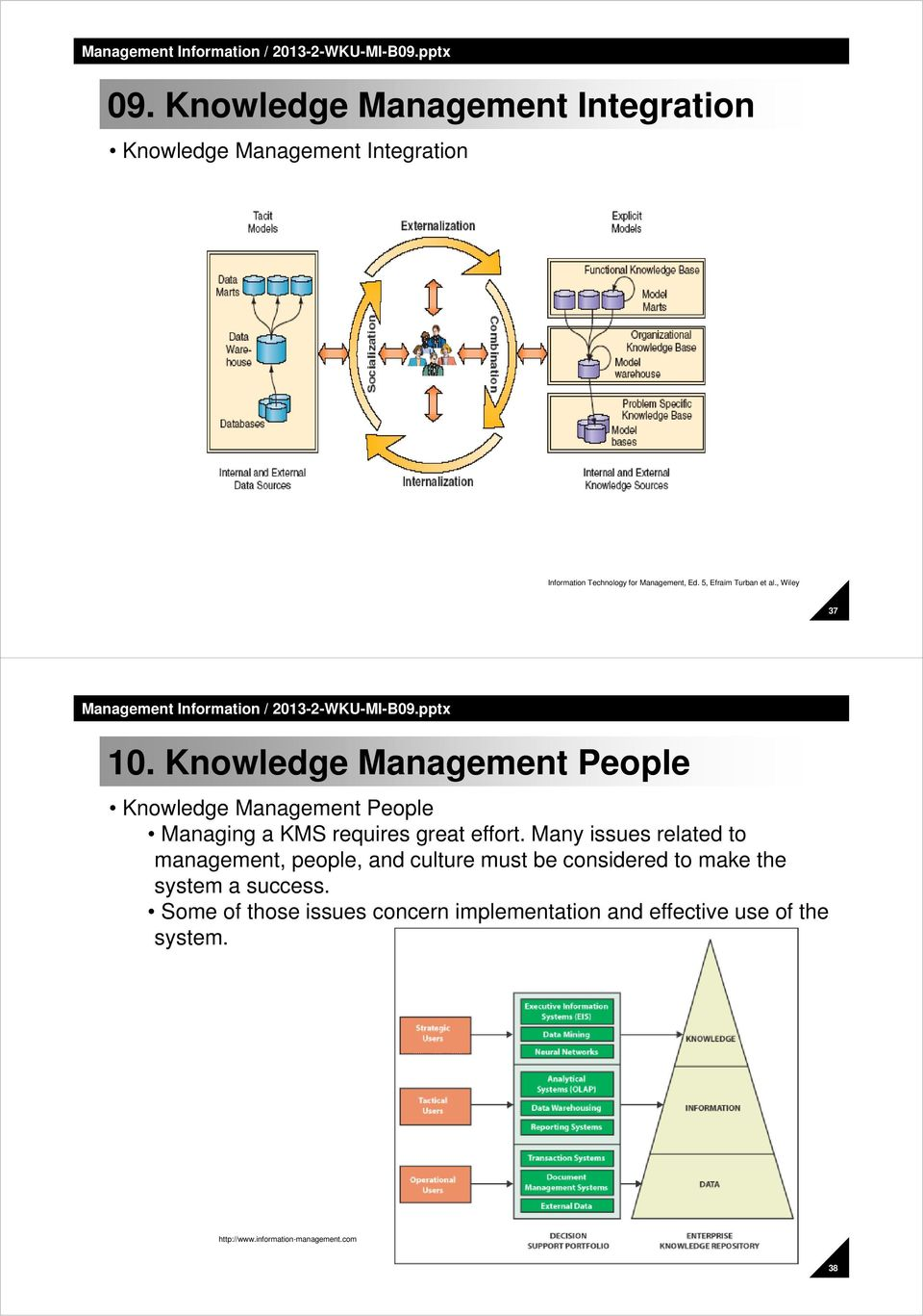 Knowledge Management People Knowledge Management People Managing a KMS requires great effort.