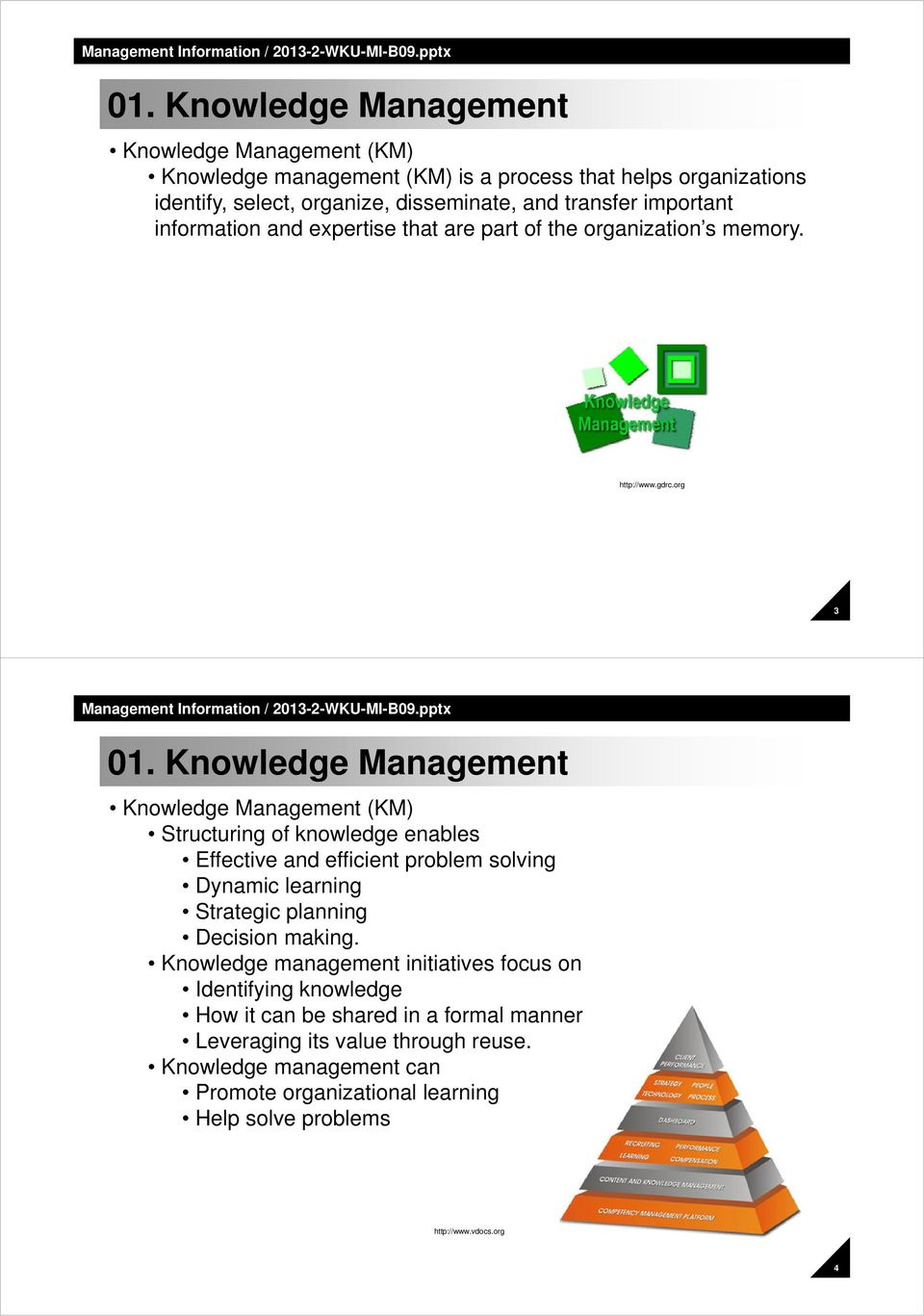 Knowledge Management Knowledge Management (KM) Structuring of knowledge enables Effective and efficient problem solving Dynamic learning Strategic planning Decision making.