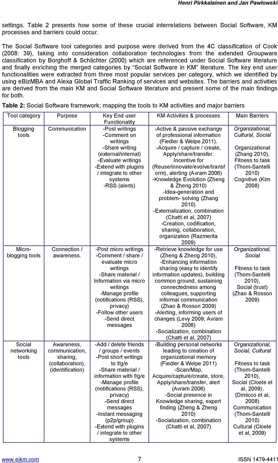 classification by Borghoff & Schlichter (2000) which are referenced under Social Software literature and finally enriching the merged categories by Social Software in KM literature.