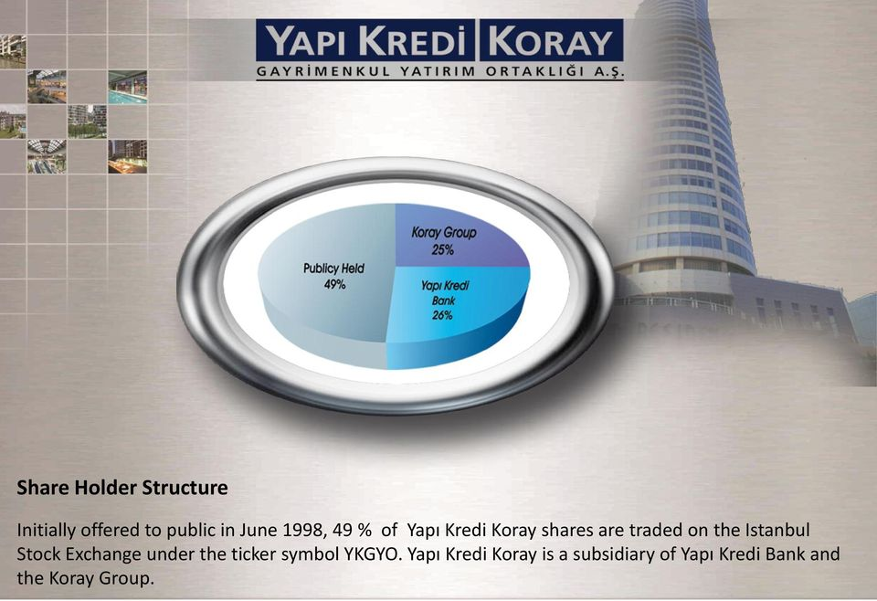 Istanbul Stock Exchange under the ticker symbol YKGYO.