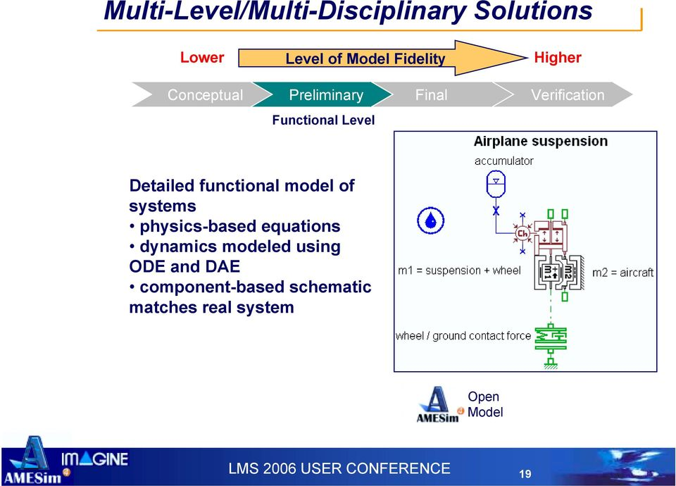 model of systems physics-based equations dynamics modeled using ODE and DAE