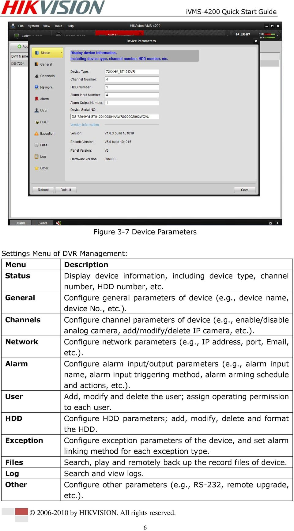 ). Network Configure network parameters (e.g., IP address, port, Email, etc.). Alarm Configure alarm input/output parameters (e.g., alarm input name, alarm input triggering method, alarm arming schedule and actions, etc.