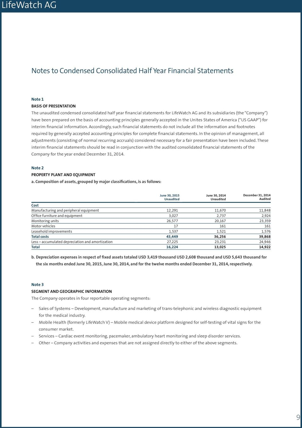 Accordingly, such financial statements do not include all the information and footnotes required by generally accepted accounting principles for complete financial statements.