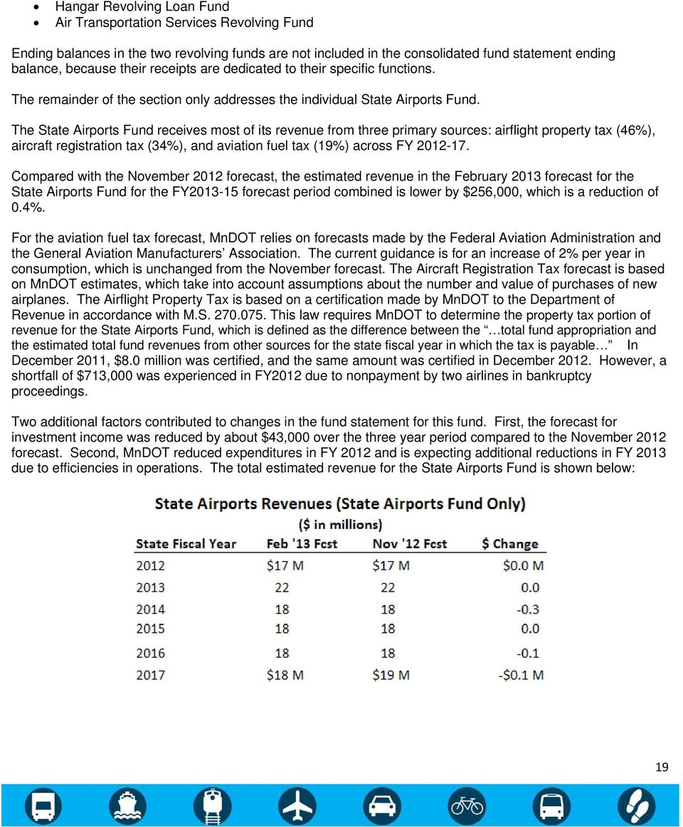 The State Airports Fund receives most of its revenue from three primary sources: airflight property tax (46%), aircraft registration tax (34%), and aviation fuel tax (19%) across FY 2012-17.