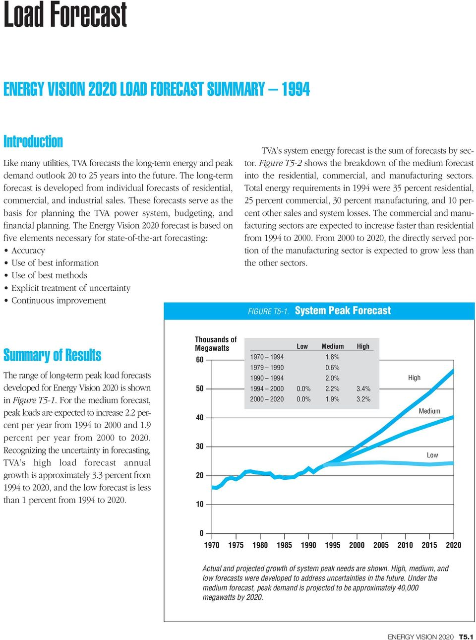 These forecasts serve as the basis for planning the TVA power system, budgeting, and financial planning.
