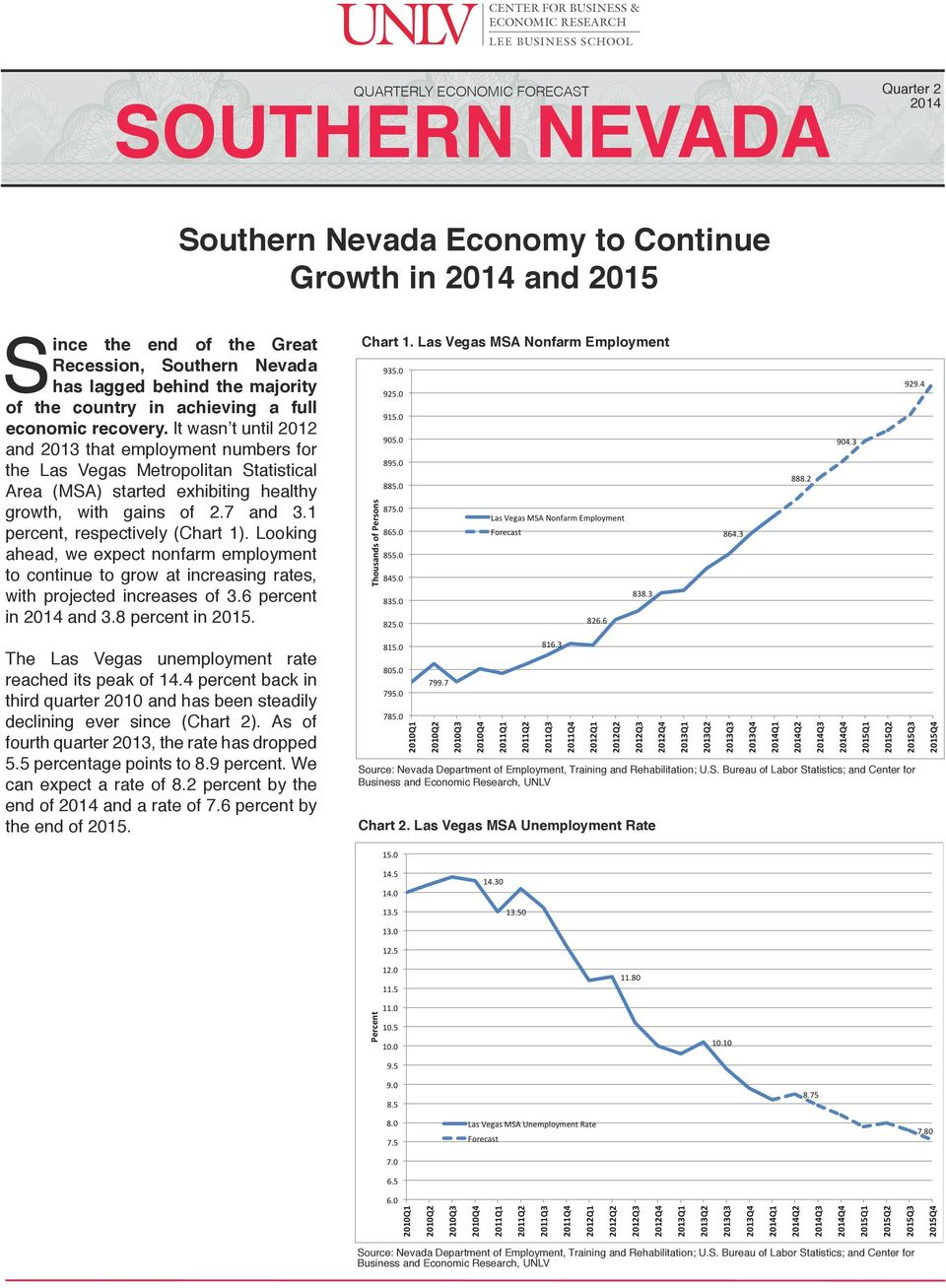 It wasn t until 2012 and 2013 that employment numbers for the Las Vegas Metropolitan Statistical Area (MSA) started exhibiting healthy growth, with gains of 2.7 and 3.
