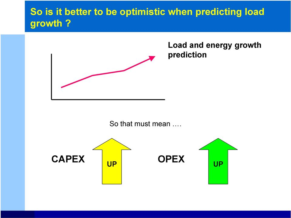Load and energy growth