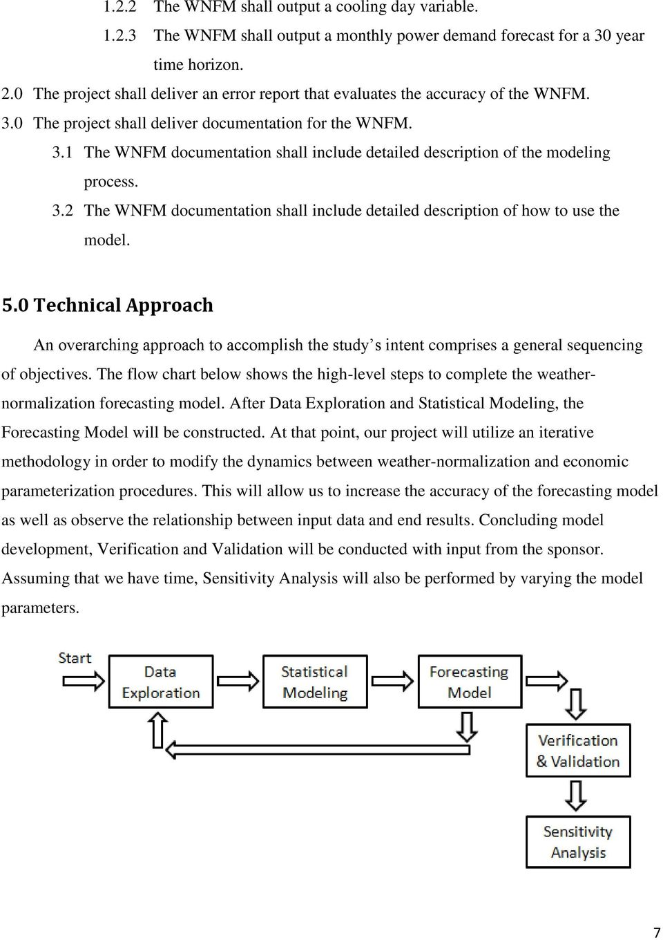 3.2 The WNFM documentation shall include detailed description of how to use the model. 5.