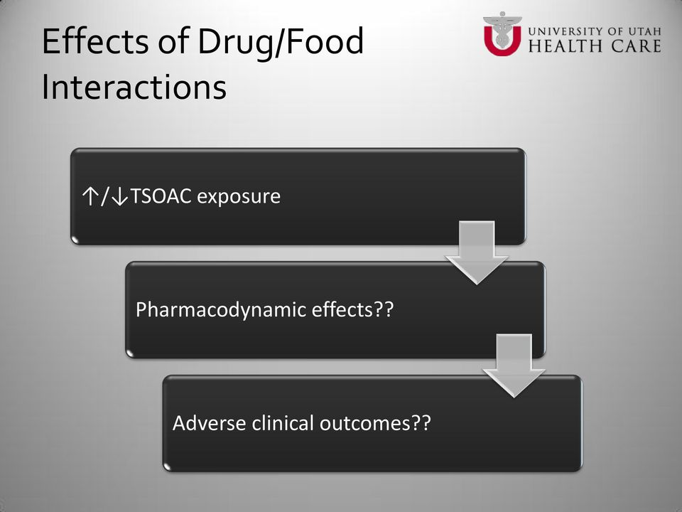 exposure Pharmacodynamic