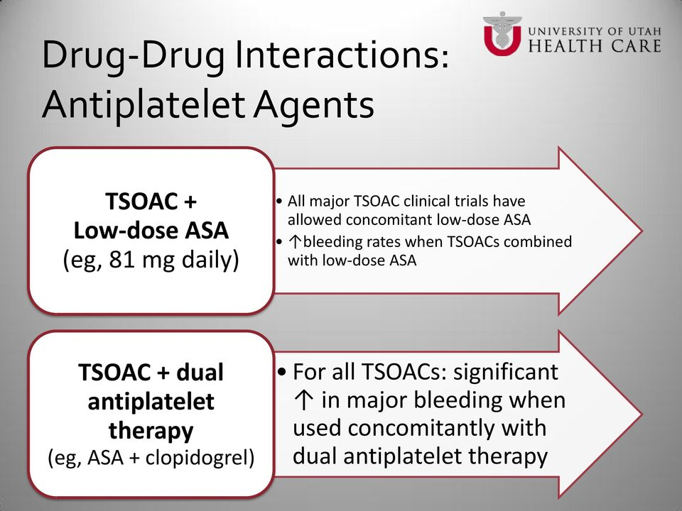 TSOACs combined with low-dose ASA TSOAC + dual antiplatelet therapy (eg, ASA + clopidogrel)