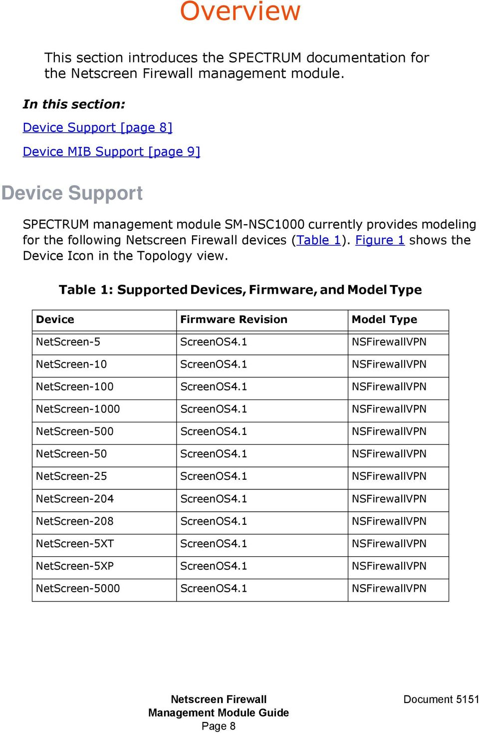 Figure 1 shows the Device Icon in the Topology view. Table 1: Supported Devices, Firmware, and Model Type Device Firmware Revision Model Type NetScreen-5 ScreenOS4.
