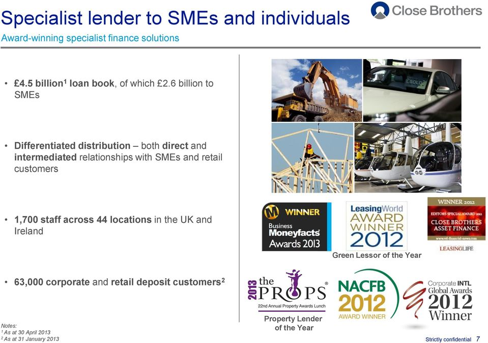 6 billion to SMEs Differentiated distribution both direct and intermediated relationships with SMEs and retail